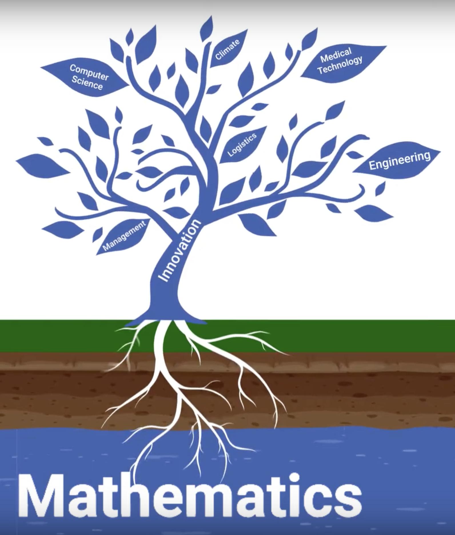 The Era of Mathematics