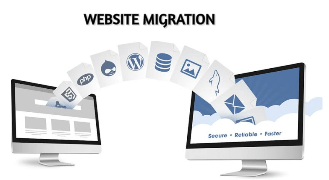 Sites back online, end of the migration